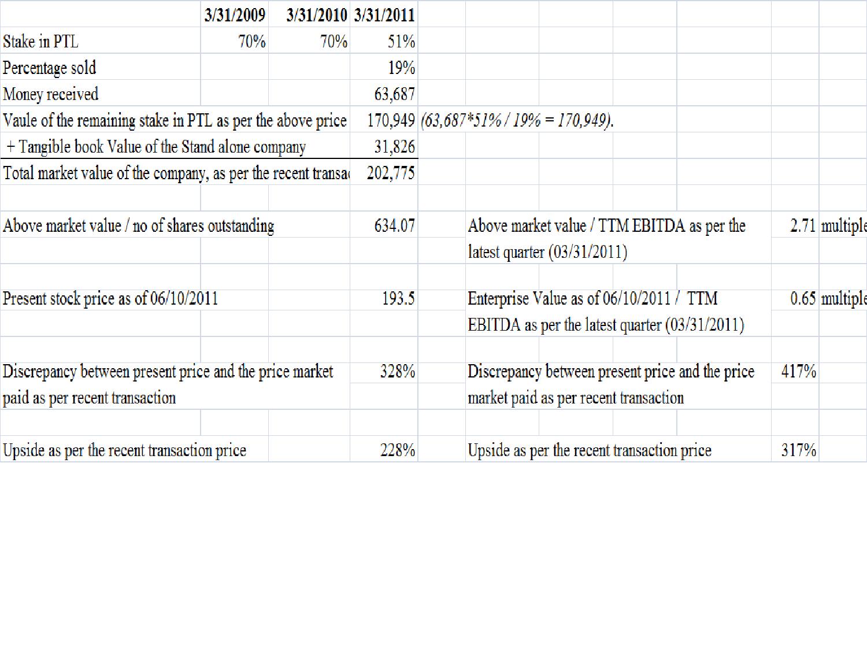 Binary options payout calculator